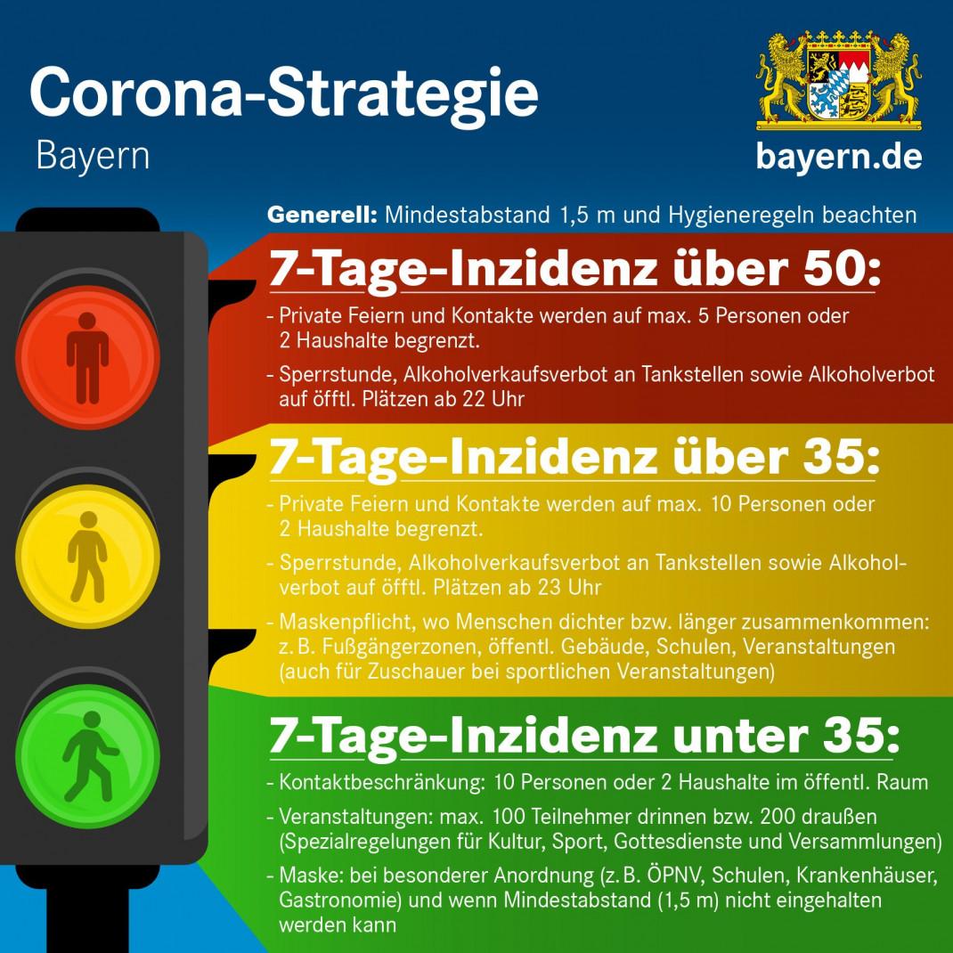 Corona-Ampel Bayern